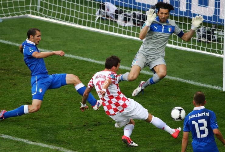 Τουρκία - Κροατία