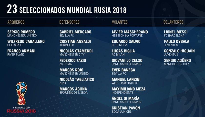 Εθνικής Αργεντινής