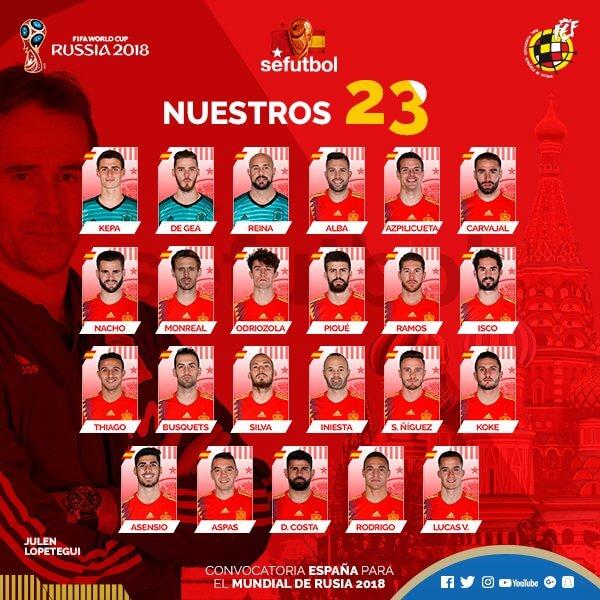 Εθνικής Ισπανίας