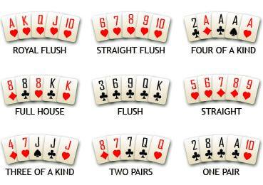 Φύλλων του Πόκερ
